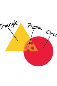 A College Venn Diagram