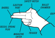 Handgun explained