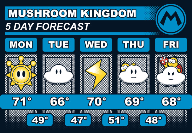 Mushroom Kingdom 5 Day Forecast  Artwork